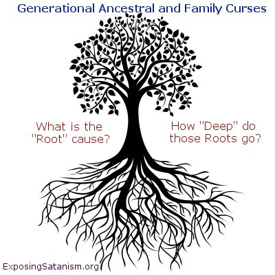 Generational, Ancestral and Family Curses – Introduction – Exposing